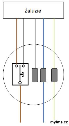 Tradiční vypínače osvětlení jsou nyní mnohem chytřejší.