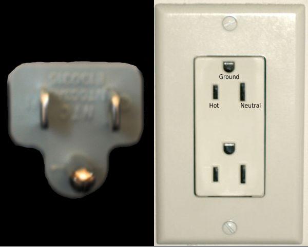 Zpct1806b zásuvky tester detektor obvod polarita napětí zapojte jistič eu.