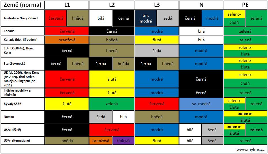 Seznamovací profil příklady pua