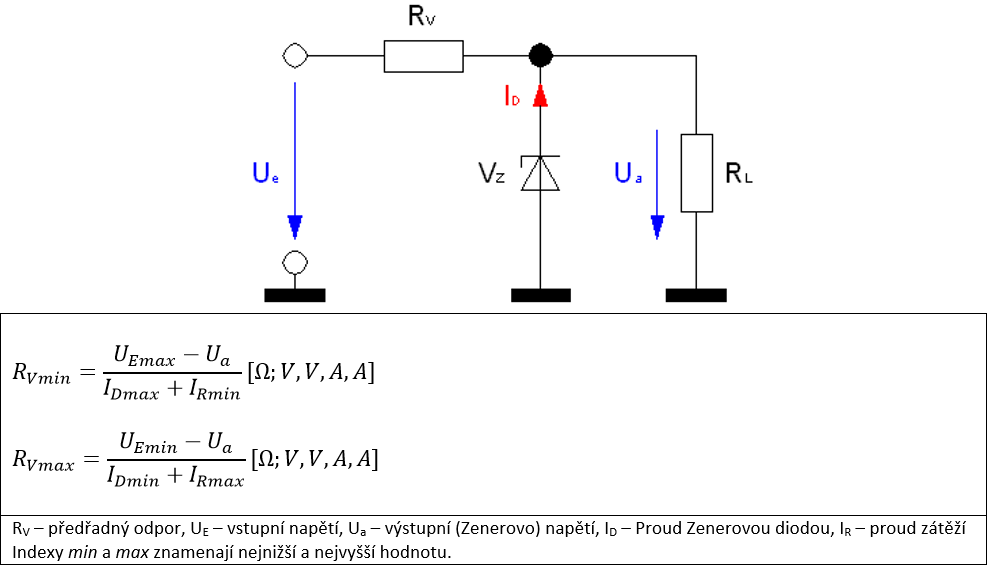 Rv typy připojení